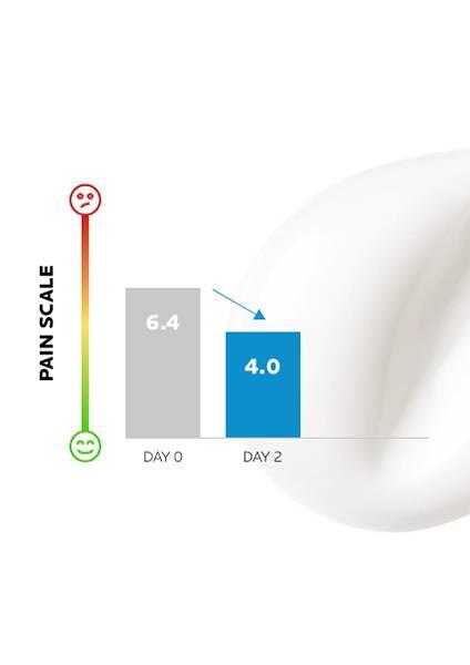 https://www.larocheposay.de/-/media/project/loreal/brand-sites/lrp/emea/de/simple-page/landing-page/lipikar-baume-ap-plus-m/laroche-posay-landingpage-lipikar-baume-ap-result2.jpg
