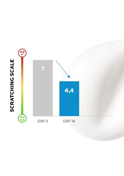 https://www.larocheposay.de/-/media/project/loreal/brand-sites/lrp/emea/de/simple-page/landing-page/lipikar-baume-ap-plus-m/laroche-posay-landingpage-lipikar-baume-ap-result3.jpg